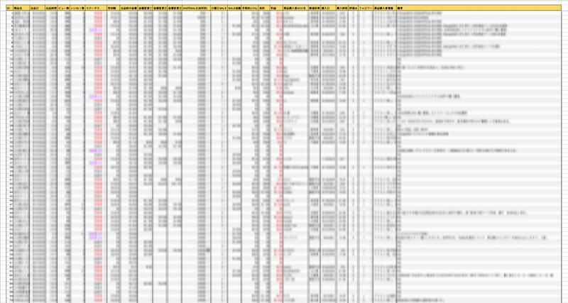 副業-流木-販売方法-商品管理表