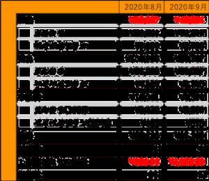 流木販売-2ヶ月目実績-販売方法-フリマアプリ-メルカリ-ペイペイフリマ
